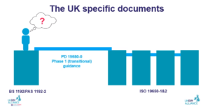 ISO 19650 Video UK Implementation